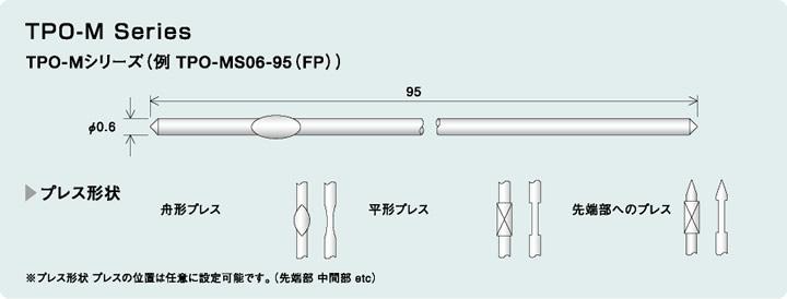 TPO-Mシリーズ